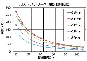 LLBG1_BA_original