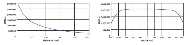llrg_graph