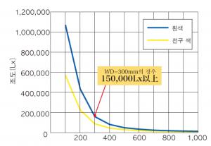 chart_power2