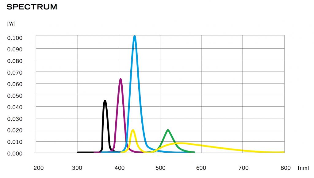 spectrum-05_png